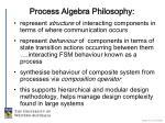 process algebra philosophy