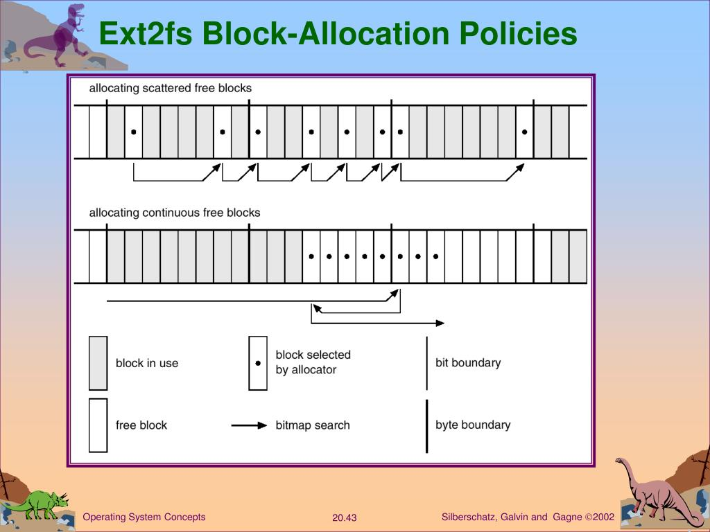 Ext2fs Block-Allocation Policies
