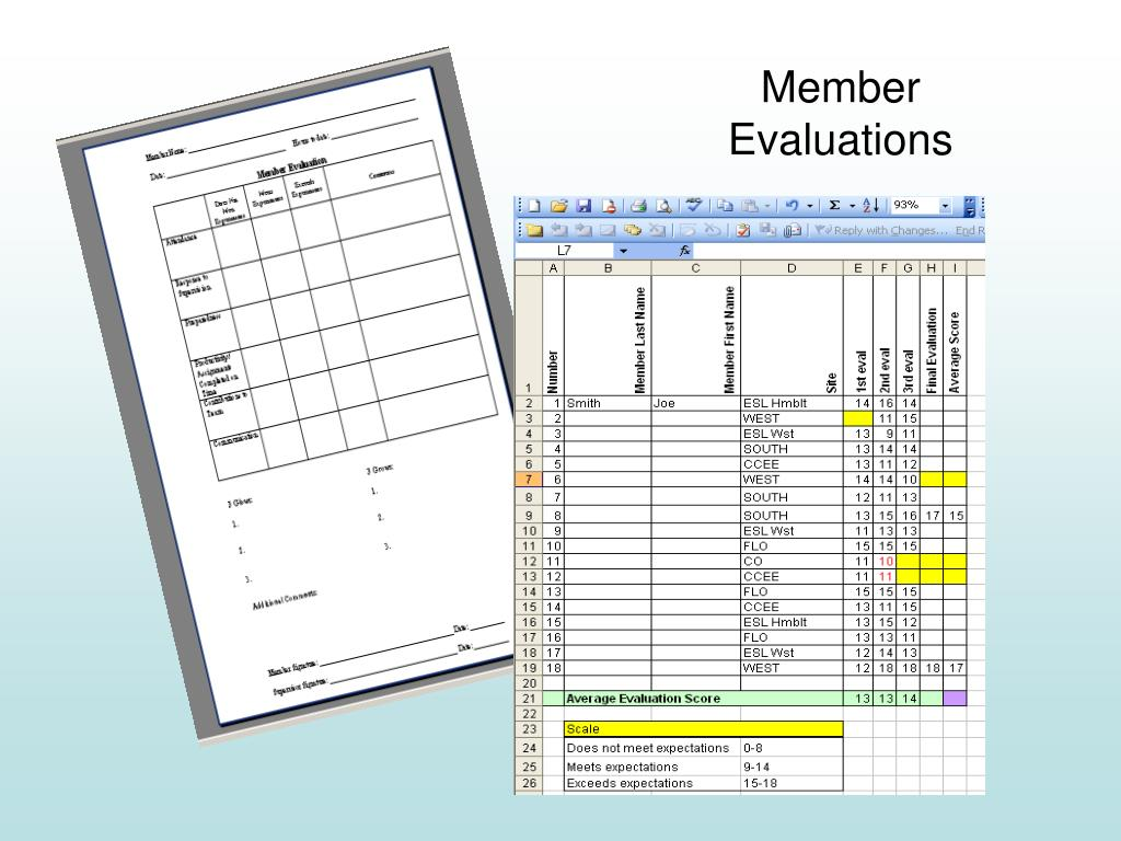 Member Evaluations