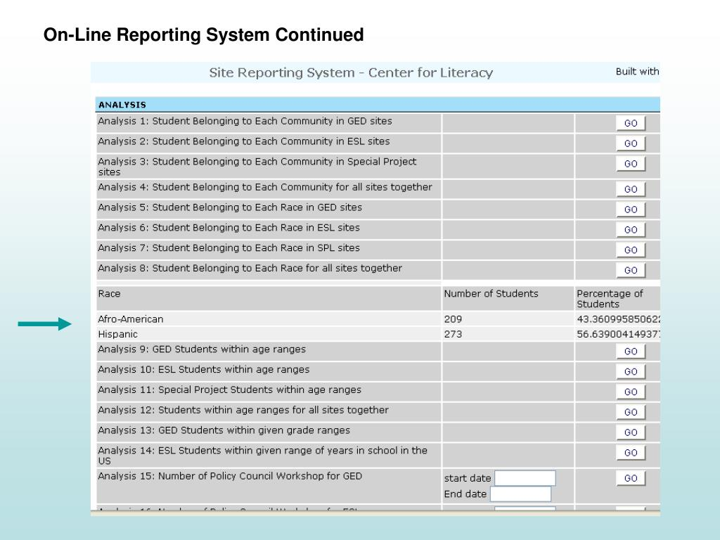 On-Line Reporting System Continued