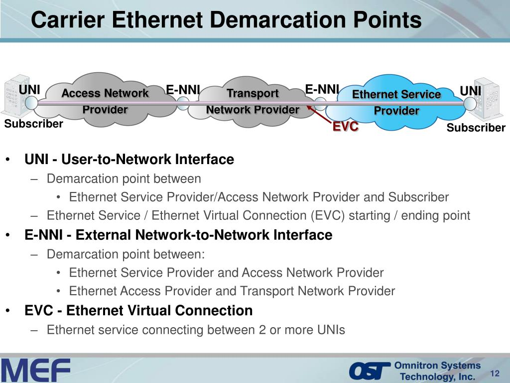 Carrier Ethernet Demarcation Points