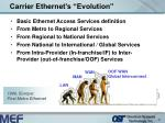 carrier ethernet s evolution