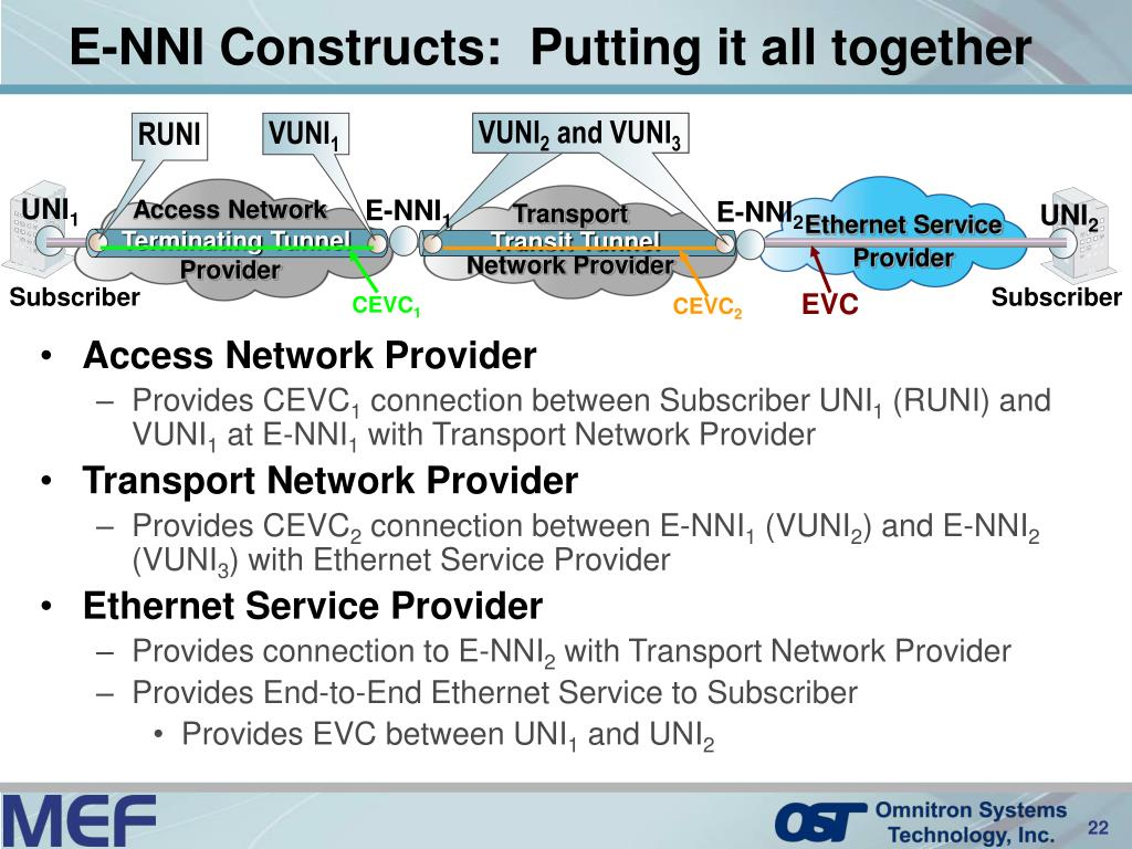 E-NNI Constructs:  Putting it all together