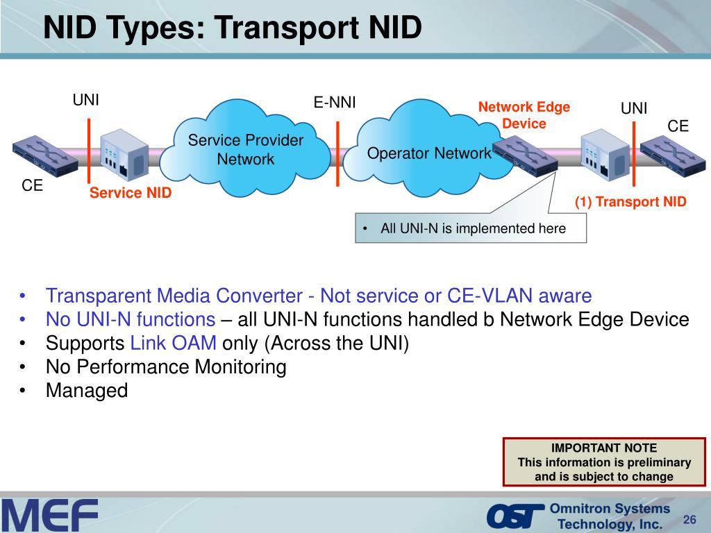 NID Types: Transport NID