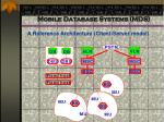 mobile database systems mds45