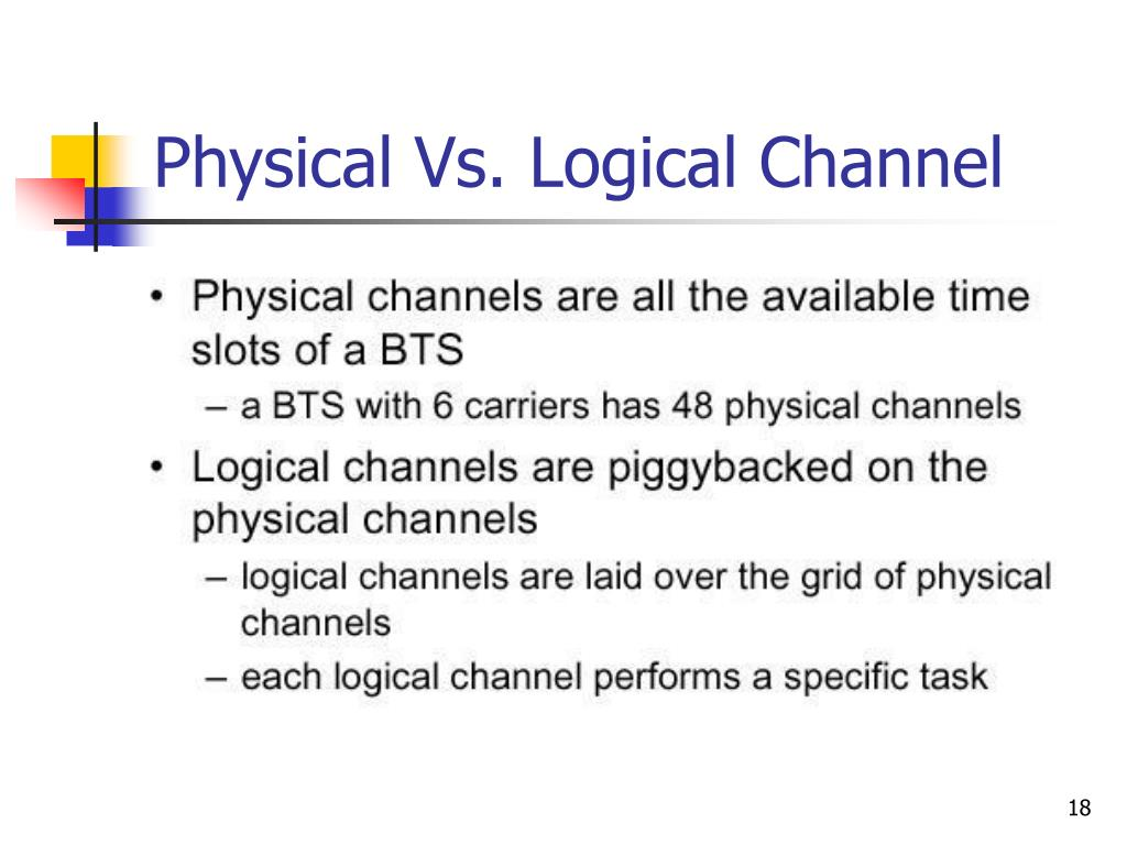 Physical Vs. Logical Channel