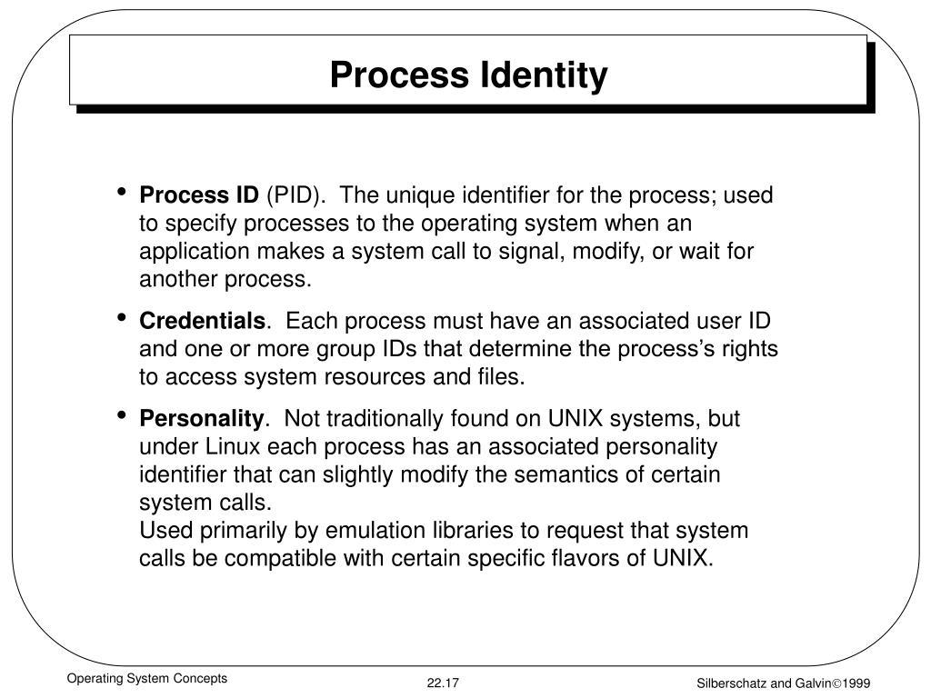 Process Identity