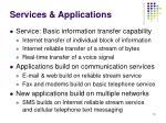 services applications