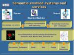 semantic enabled systems and services