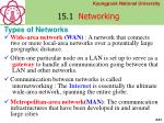 15 1 networking9