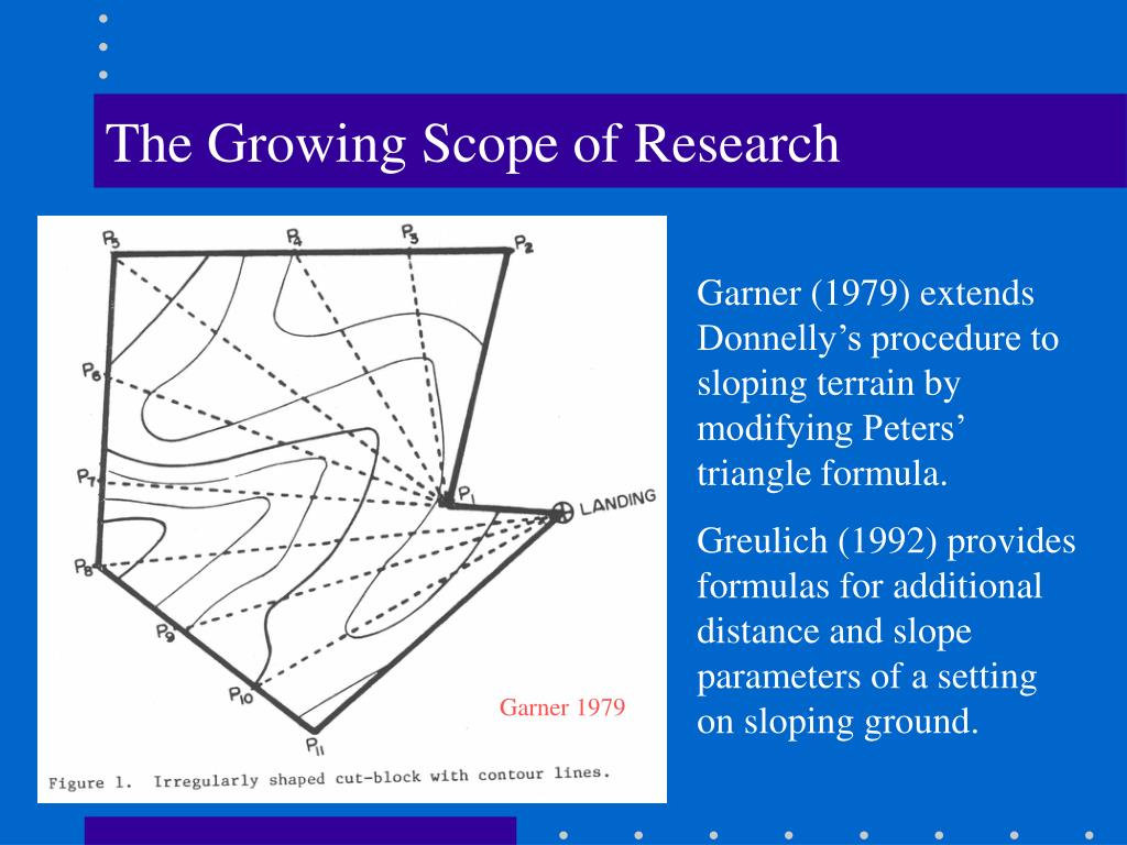 The Growing Scope of Research