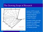 the growing scope of research20