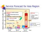 service forecast for asia region