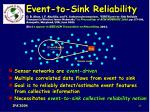 event to sink reliability