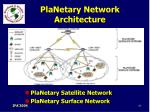 planetary network architecture