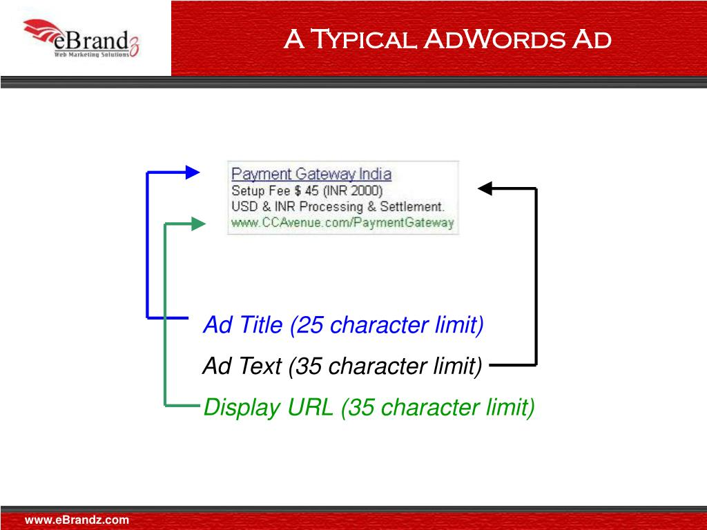 A Typical AdWords Ad