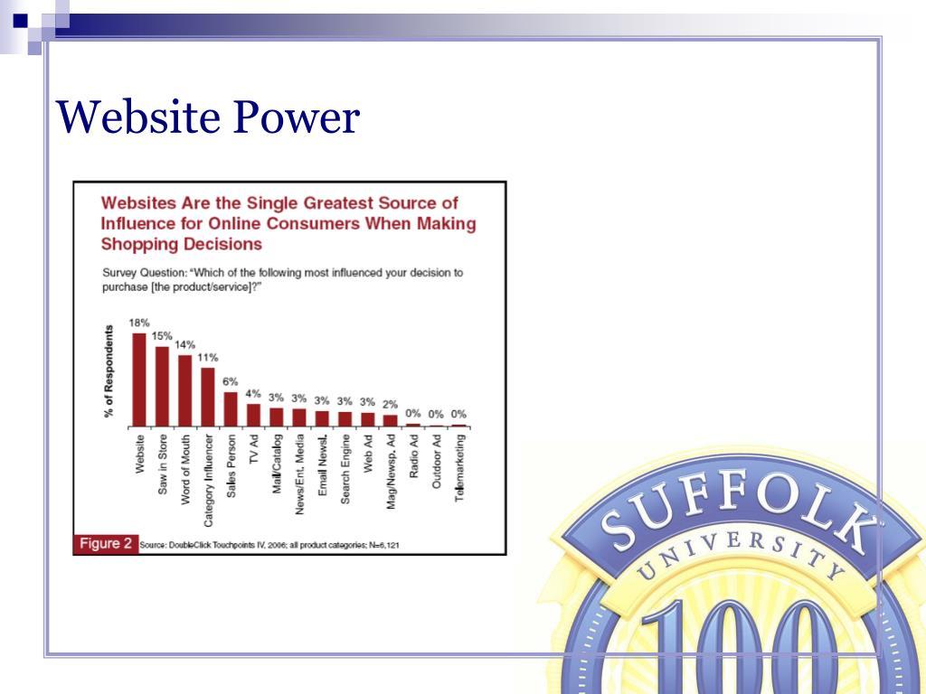 Website Power