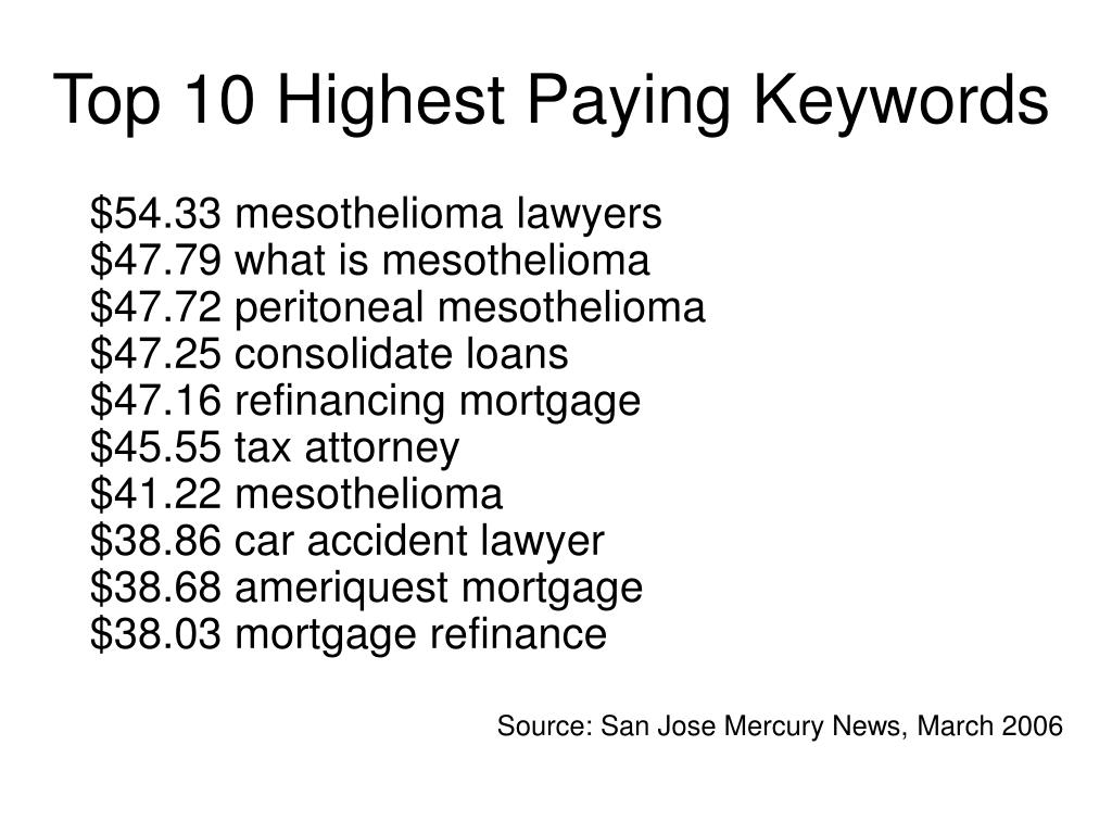 Top 10 Highest Paying Keywords