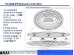 the global information grid gig