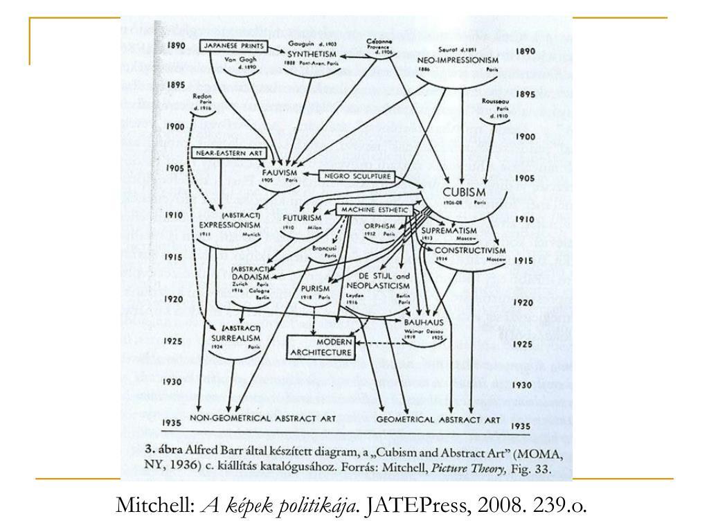 PPT - Szecesszió: 1890 – 1914 PowerPoint Presentation - ID