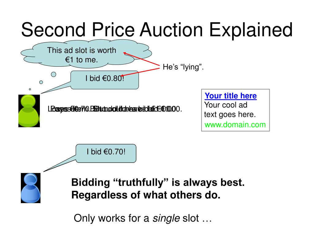 Second Price Auction Explained