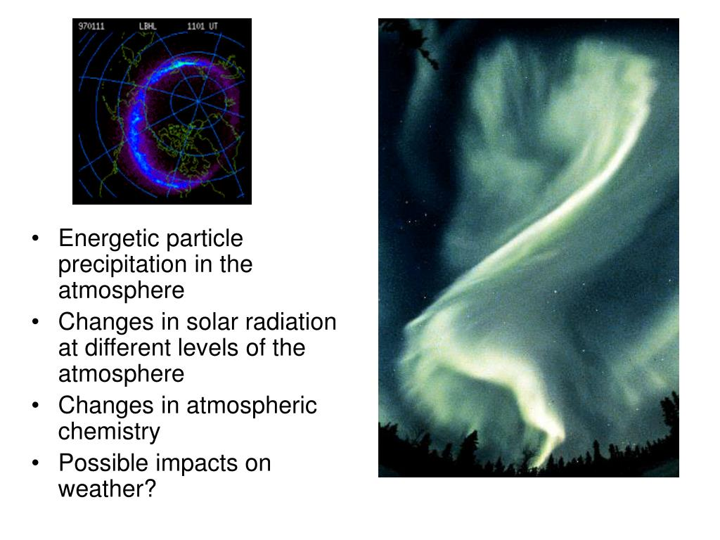 Energetic particle precipitation in the atmosphere