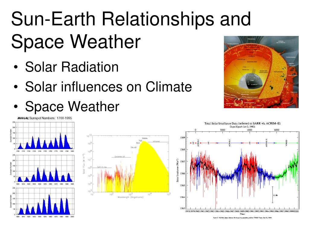 Sun-Earth Relationships and Space Weather