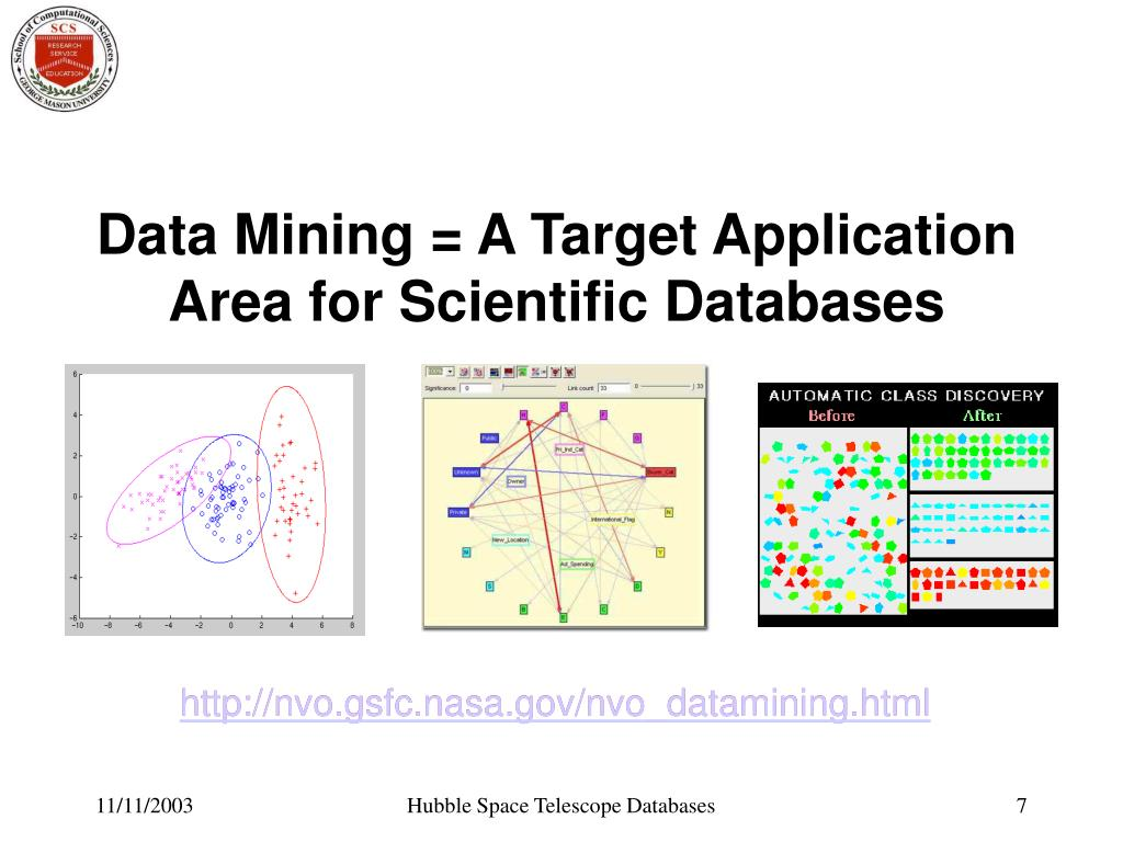 Data Mining = A Target Application Area for Scientific Databases