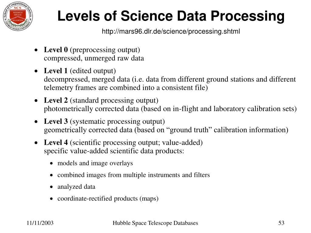 Levels of Science Data Processing
