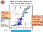 nasa astronomy mission data the tip of the data mountain