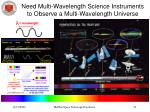 need multi wavelength science instruments to observe a multi wavelength universe
