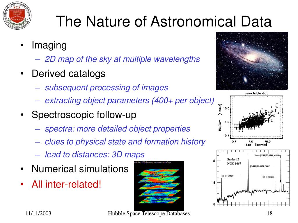 The Nature of Astronomical Data