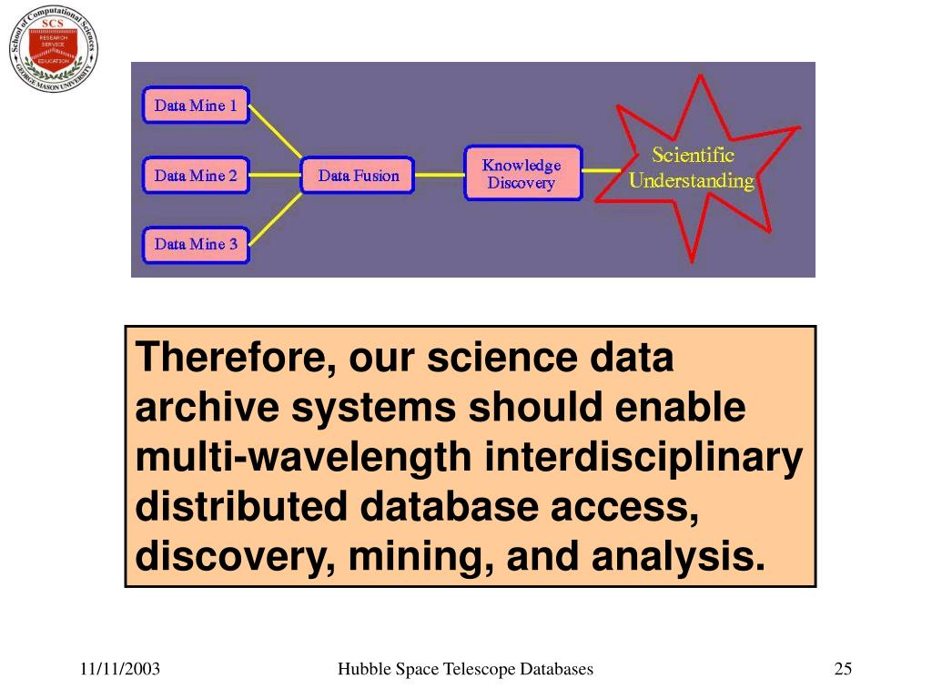 Therefore, our science data