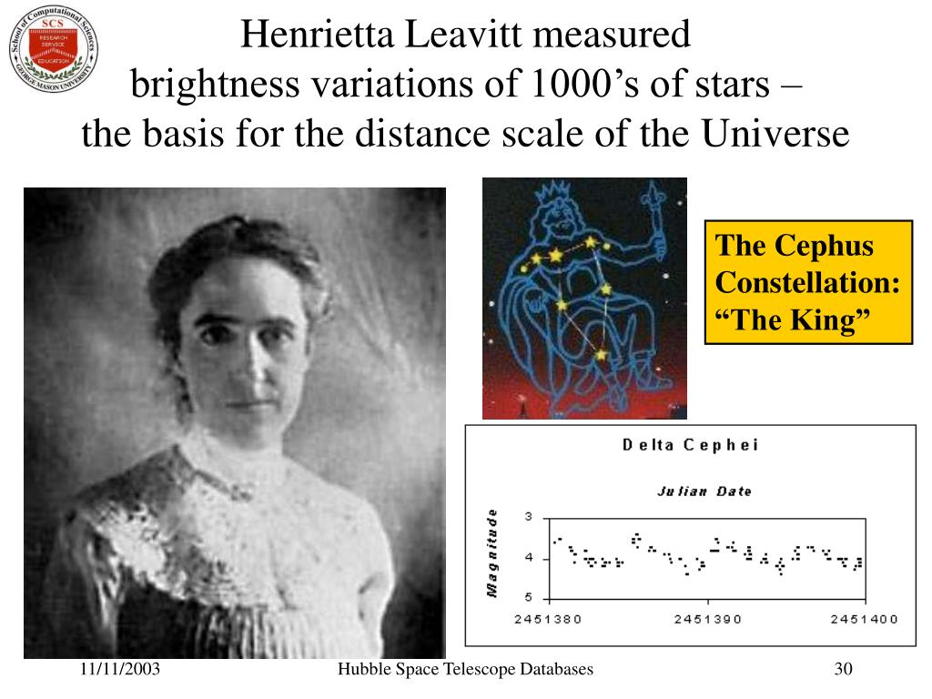 Henrietta Leavitt measured