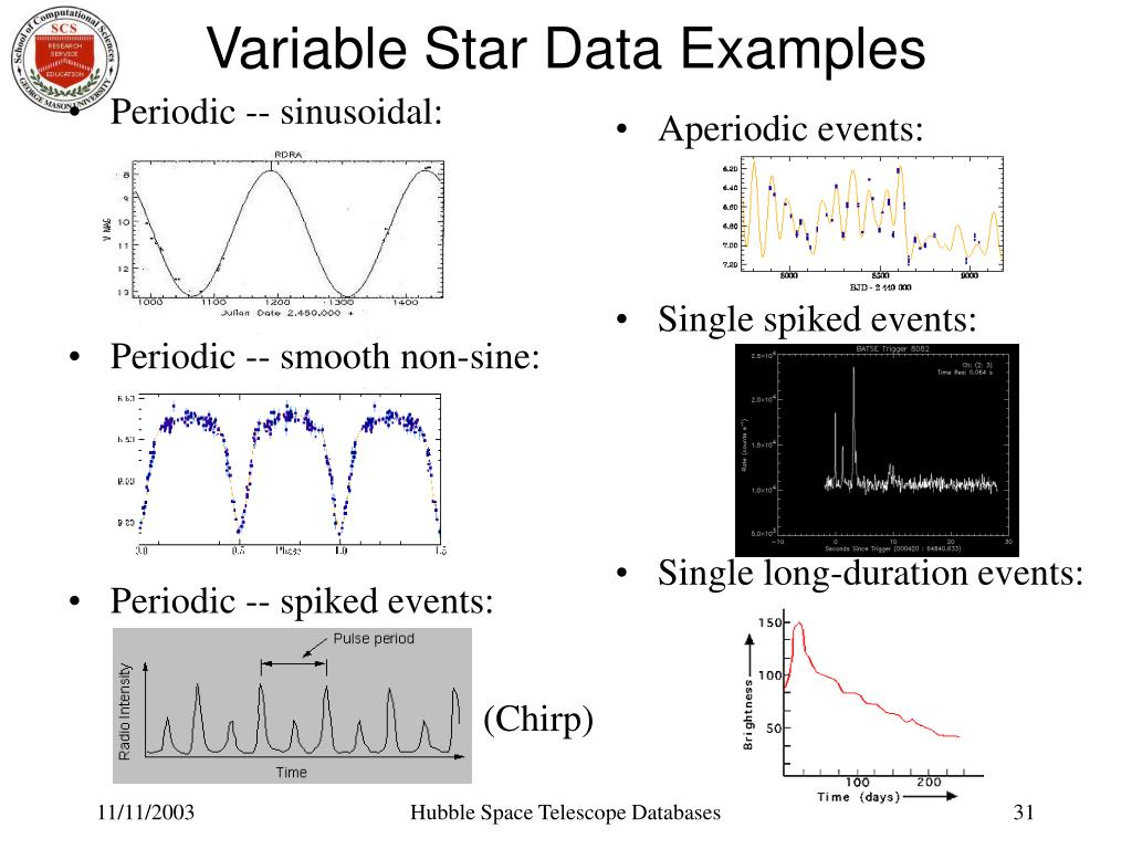 Variable Star Data Examples