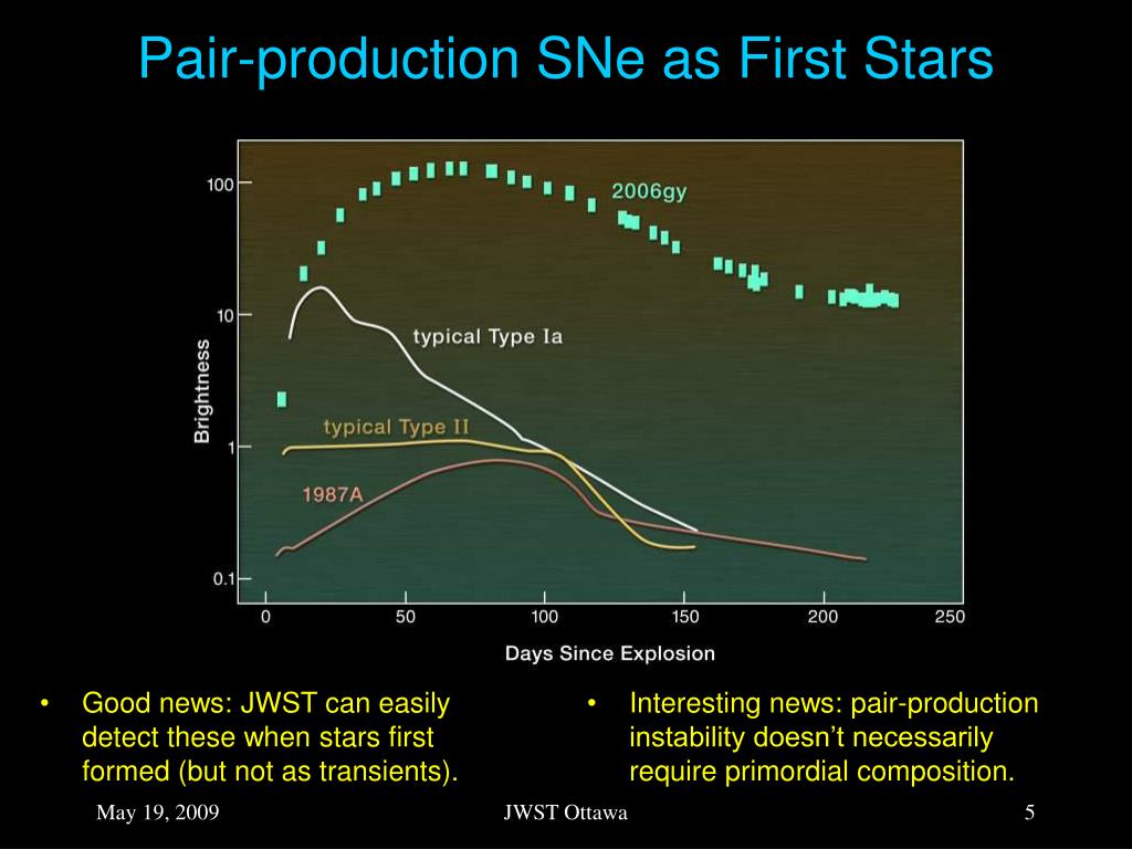 Pair-production SNe as First Stars