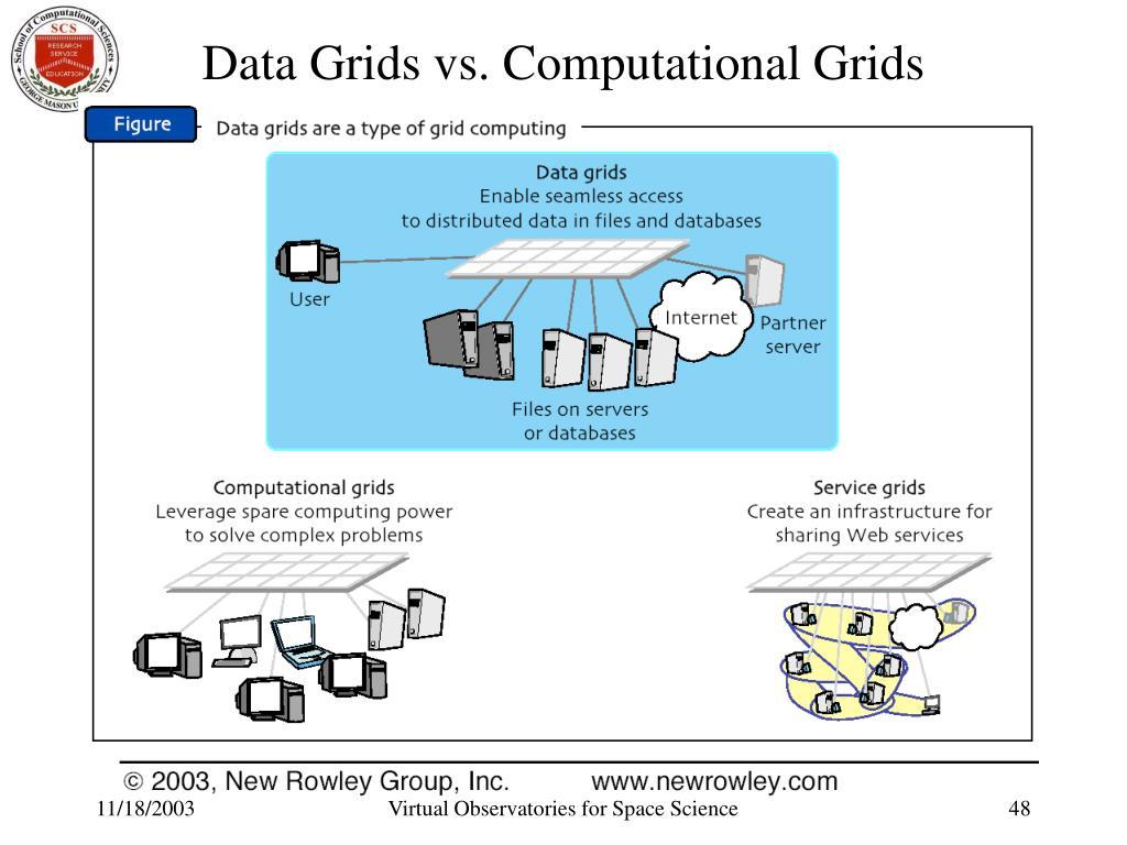 Data Grids vs. Computational Grids