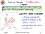 science discovery the new way different