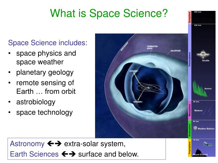 What is space science