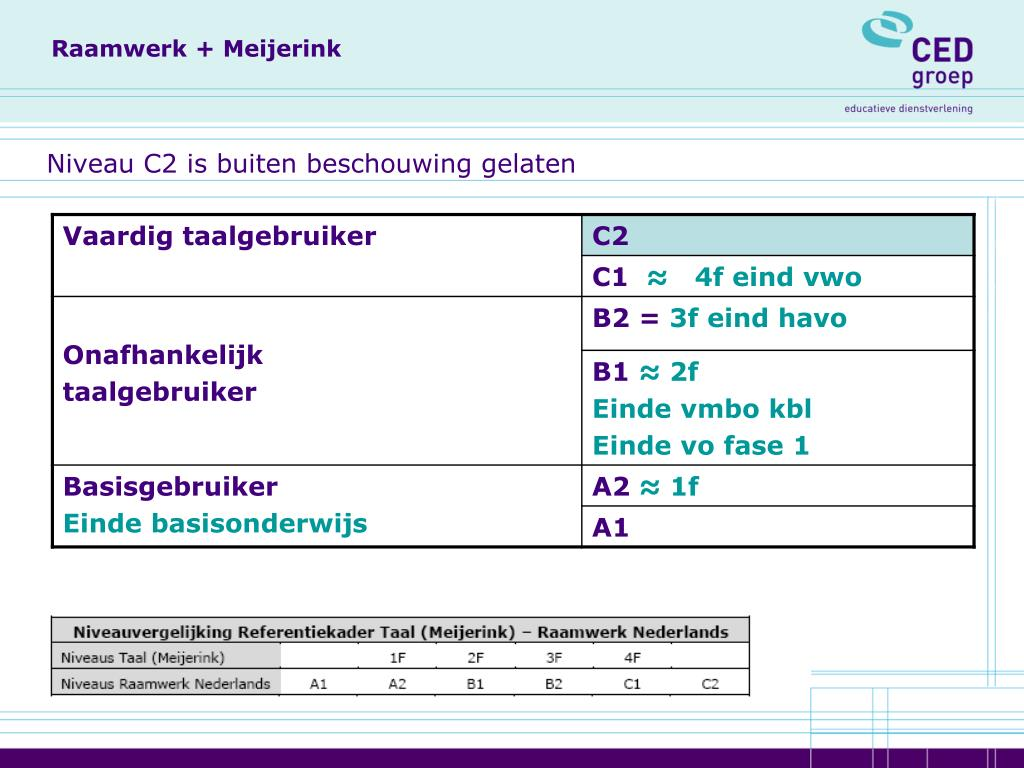 Raamwerk + Meijerink