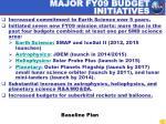 major fy09 budget initiatives