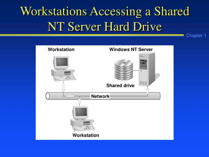 Workstations Accessing a Shared NT Server Hard Drive