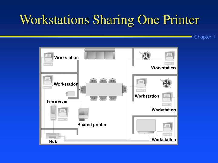 Workstations Sharing One Printer