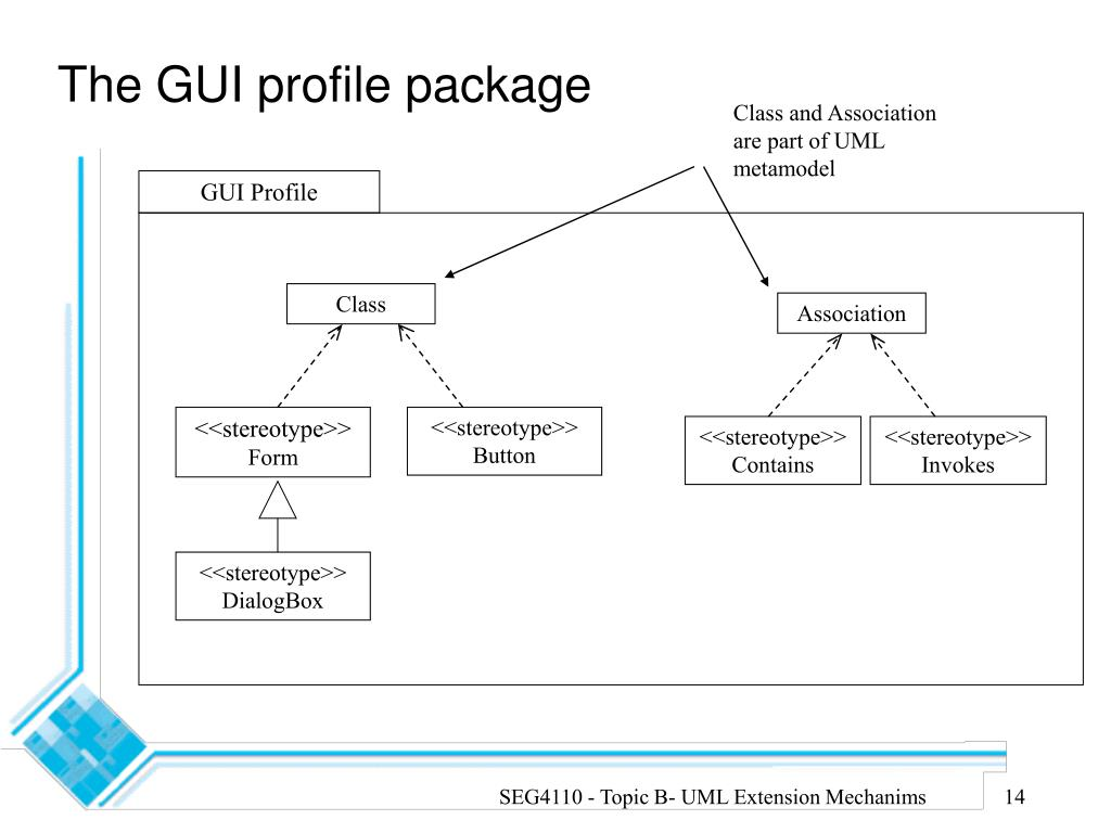 The GUI profile package