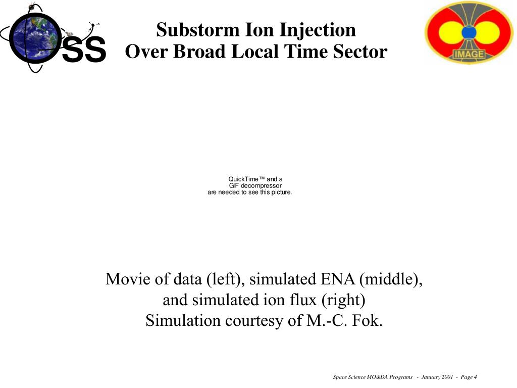 Substorm Ion Injection