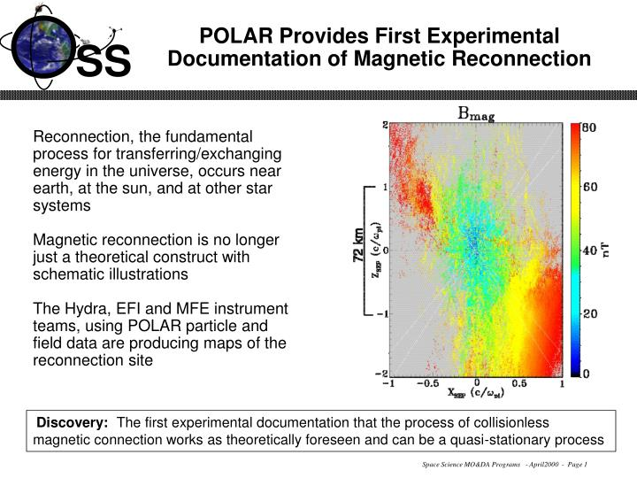 Polar provides first experimental documentation of magnetic reconnection