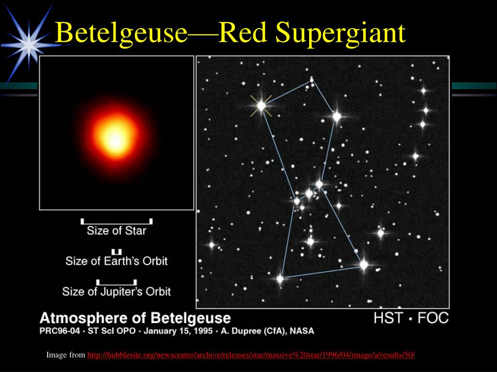 Betelgeuse—Red Supergiant