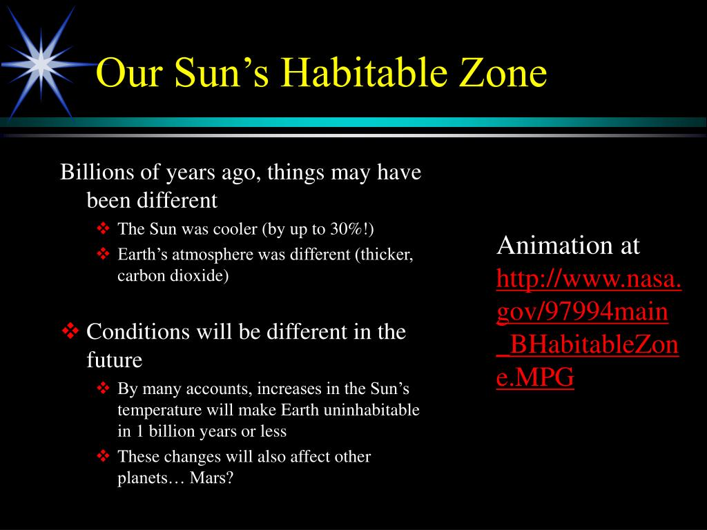 Our Sun's Habitable Zone