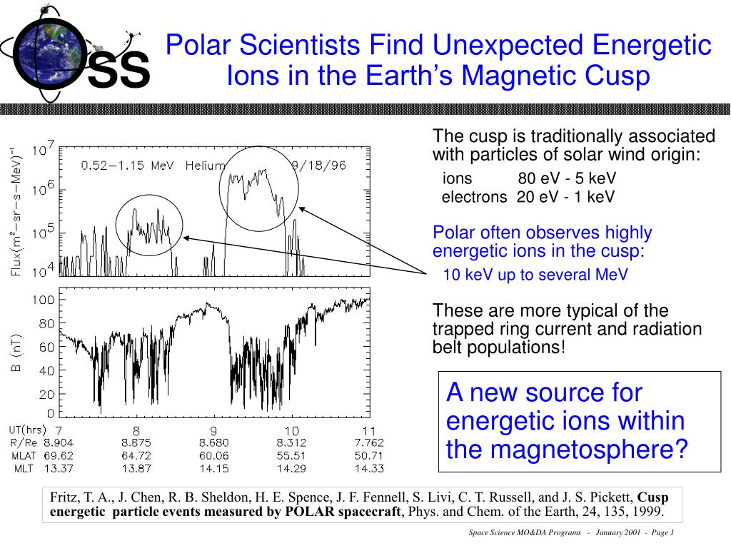 polar scientists find unexpected energetic ions in the earth s magnetic cusp l.