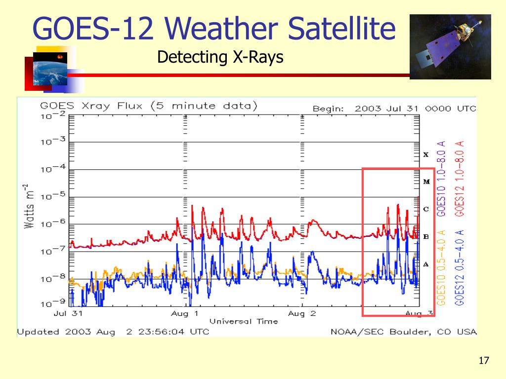 GOES-12 Weather Satellite